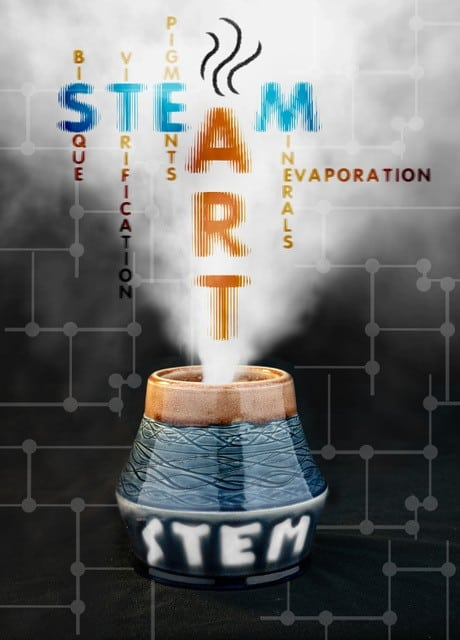 2018 Susan Greiser Price Arts and Learning Symposium: From STEM to STEAM